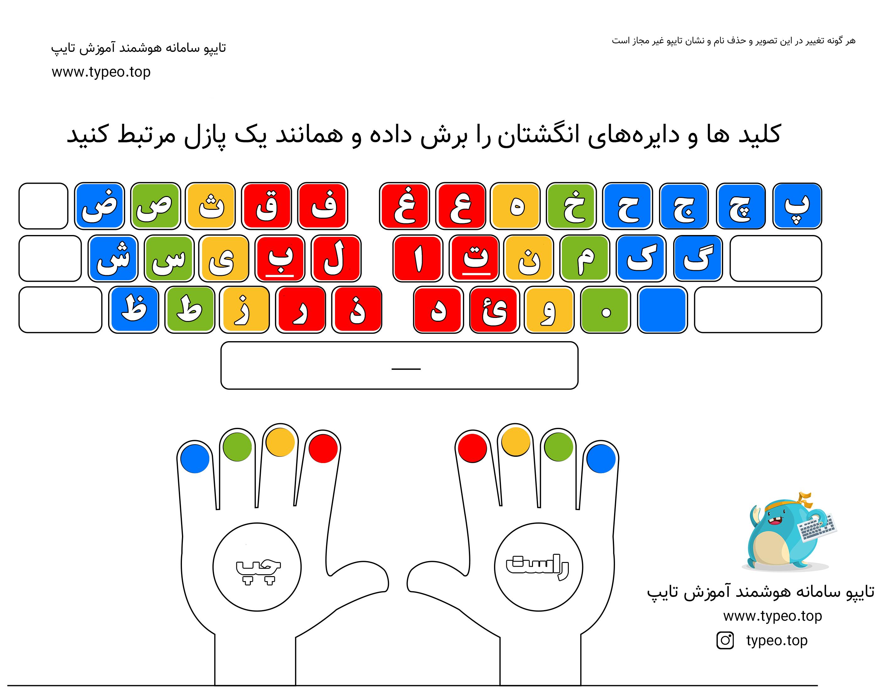 کلیدها و دایره های روی انگشتان را برش داده و بر روی طرح شماره دو بچسبانید و یا همانند یک پازل مرتبط کنید.