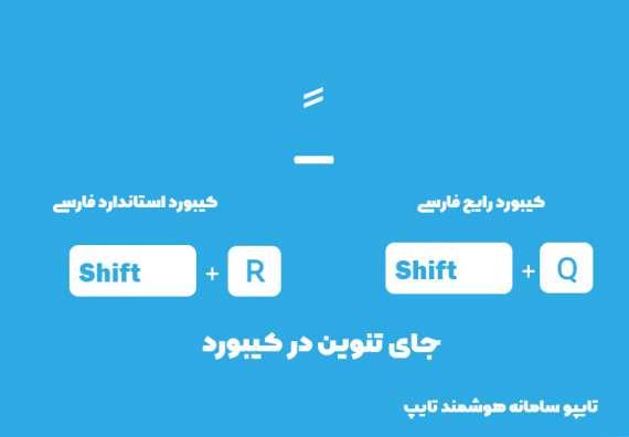 شیوه تایپ تنوین ها در کیبورد فارسی