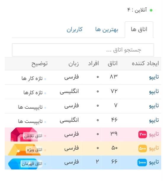 رقابت آنلاین تایپ